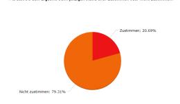 Große Koalition: Hünxer Sozialdemokraten sind skeptisch